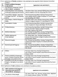 wb health recruitment 2017 dhfw west bengal 2175 gnm vacancies form