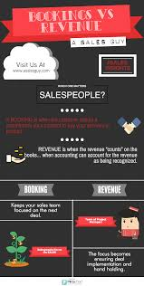 Consultingbooking Bookings Vs Revenue W New Infographic A Sales Guy