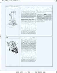 smg transmission any good page 2 z4 forum com