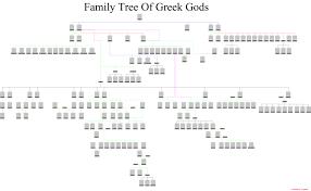 family tree of greek gods version 01 yogzatot