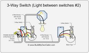 electrical 3 way switch loop wired with two 14 2 and one 14 3