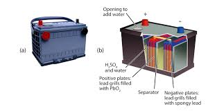 car battery facts 101 vehicle maintenance and repairs com