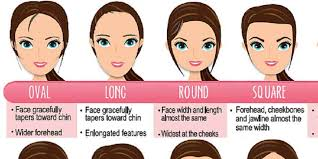 hair cuts based on face shape women what is the perfect hairstyle for your face shape weetnow