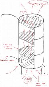 home built smoker plans build your own smoker to add amazing flavour to your bbq oil drum