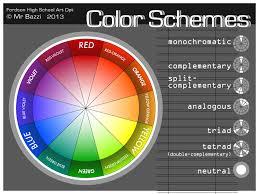 color wheel interior design officialkod com