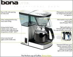 Mr Coffee Website Coffee Drinker