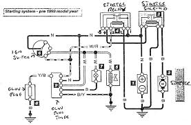 wiring for a land rover 200tdi conversion