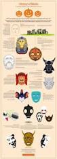 pest dokter history pinterest masking and history