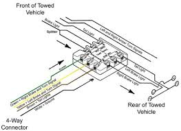1993 jeep wrangler tail light wiring diagram wiring diagram