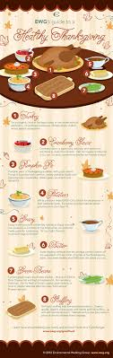 environmental working s guide to a healthy thanksgiving
