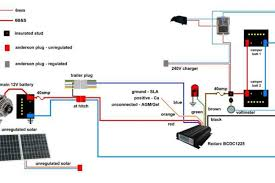 teardrop camper wiring diagram wiring diagram and schematic