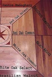 burchette and burchette hardwood floors llc hardwood floor