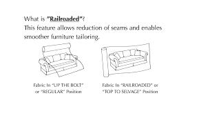 Upholstery Yardage Chart Upholstery Yardage Calculator Fp Miscellany