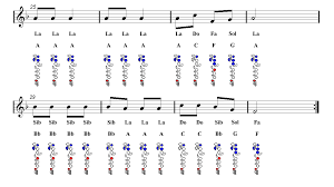 flute christmas song jingle bells sheet music guitar chords