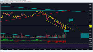 chart pattern trading system trading flag patterns abc stop and reverse trading system