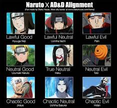 Alignment System Meme - otaku meme 盪 anime and cosplay memes 盪 naruto x ad d alignment