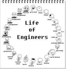 Engineering School Meme - how to study in engineering school humor