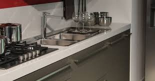 kitchen faucet buying guide kitchen faucet buying guide marcos media inc