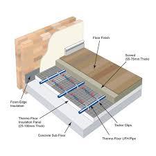 Underfloor Heating UK Underfloor Heating Underfloor Cooling - Under floor heating uk