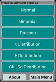 Binomial Tables Statistical Tables 3 0 Apk Download Free Education App For