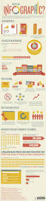 How Many Of These Powerful by 20 Powerful Reasons To Use Infographics