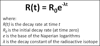 simulation geiger counter and radioactive decay half life a