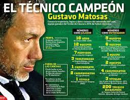 cholo sotil curiosidades del f 9 best tema d fútbol images on pinterest futbol spanish