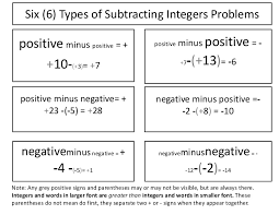 0 4 6 types of subtracting integers problems