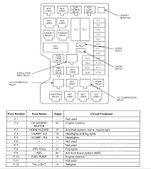 2004 isuzu rodeo fuse box diagram 2002 isuzu npr relay diagram