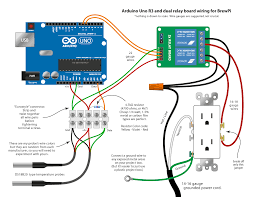 anyone here running a brewpi help me out temp sensors not being