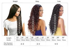 16 inch hair extensions malaysian curly human hair clip in extensions