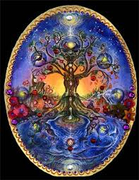 the symbolic meaning of trees matrignosis a about inner wisdom