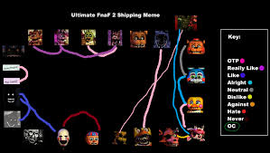 I Ship It Meme - another fnaf ship meme because idk what else to do by