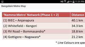 Bangalore Metro Map Phase 3 by Bangalore Metro Map Android Apps On Google Play