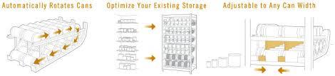 Shelf Reliance Shelves by Food Rotation Systems Food Storage Shelf Can Racks
