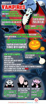famous halloween monsters monster 101 all about vampires explore awesome activities