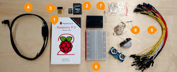 internet of things 101 getting started w raspberry pi pubnub