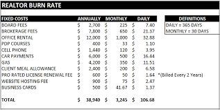 Realtor Expense Tracking Spreadsheet by Realtor Expense Tracking Spreadsheet