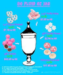 Candy Buffet Apothecary Jars by Apothecary Jar Blog How Much Candy Do You Need To Fill Candy
