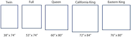 stunning measurements of a king size bed mattress size chart 1gif