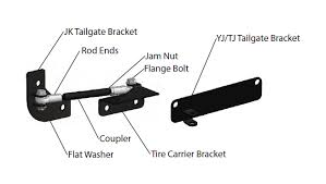 Rugged Ridge Tire Carrier How To Install Rugged Ridge Tire Carrier Linkage Kit For Xhd Rear