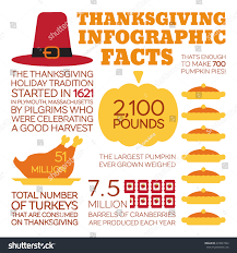 flat style infographics thanksgiving facts stock vector