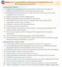 organization as the object of management
