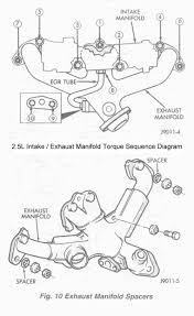 2007 Jeep Commander Engine Diagram Jeep Cherokee Engines Intake Exhaust Manifold Torque Specs