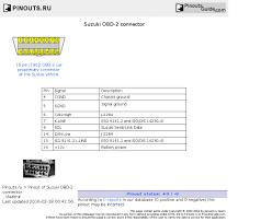 suzuki obd 2 connector pinout diagram pinoutguide com