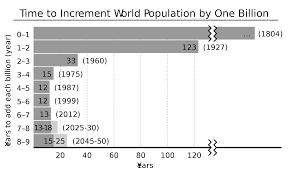 demography wikipedia