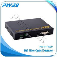 clear and steady frames set top box dvi optical fiber transceiver
