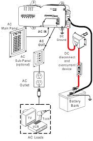 26 perfect motorhome inverter wiring diagram fakrub com