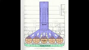 titanic u0027s innovative internal structure luxurious interior huge