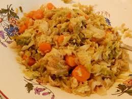 cuisiner du chou vert choux vert braisé cuisine délice